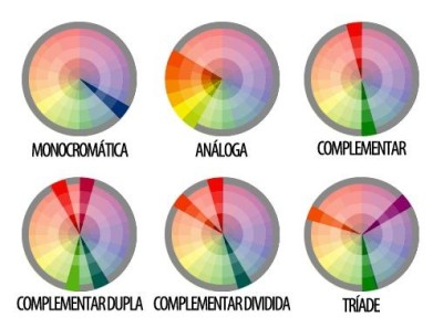 Roda Cromatica